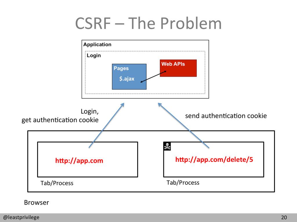 20  @leastprivilege  CSRF – The ...