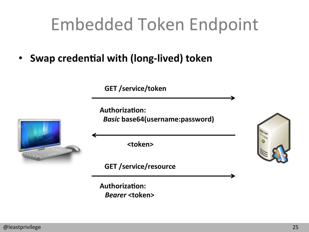 25  @leastprivilege  Embedded Token ...