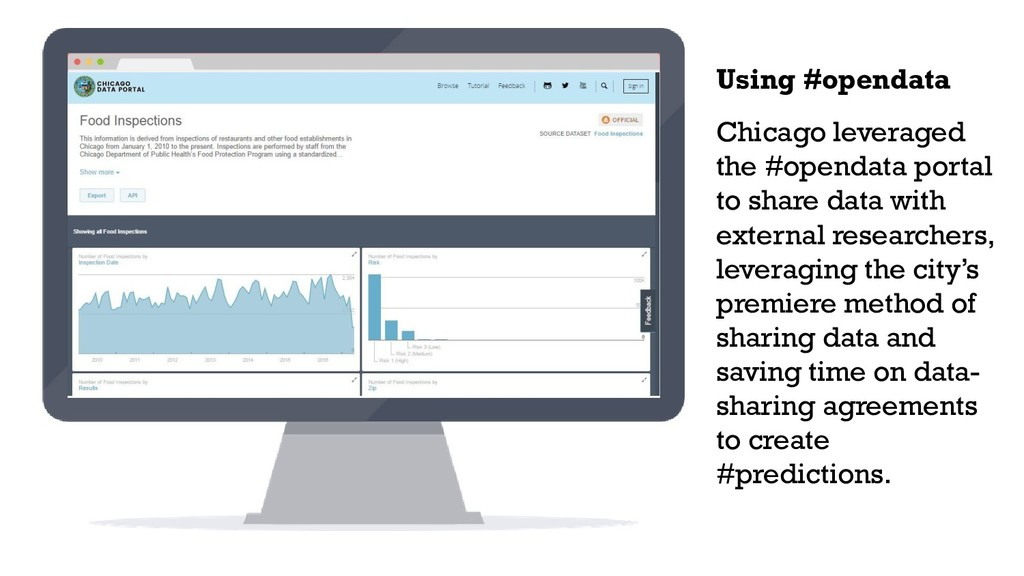 Chicago leveraged the #opendata portal to share...