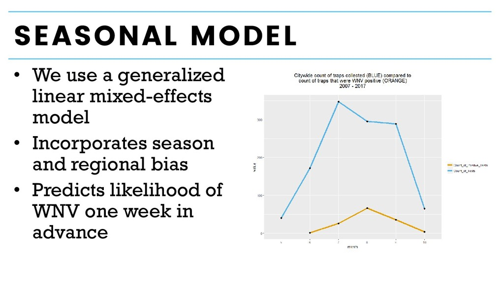 SEASONAL MODEL • We use a generalized linear mi...