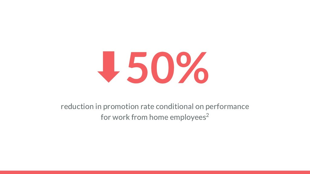50% reduction in promotion rate conditional on ...