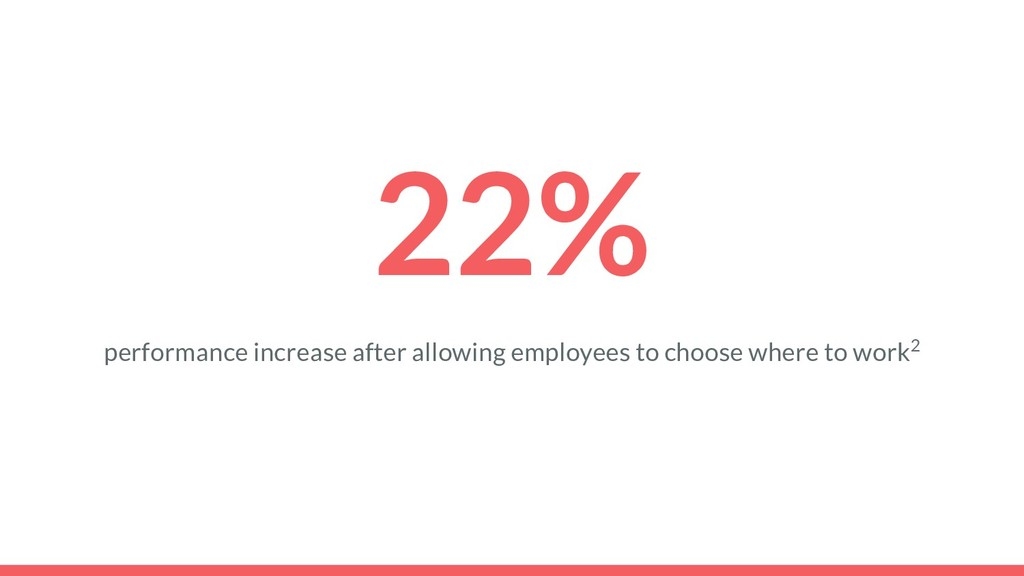 22% performance increase after allowing employe...