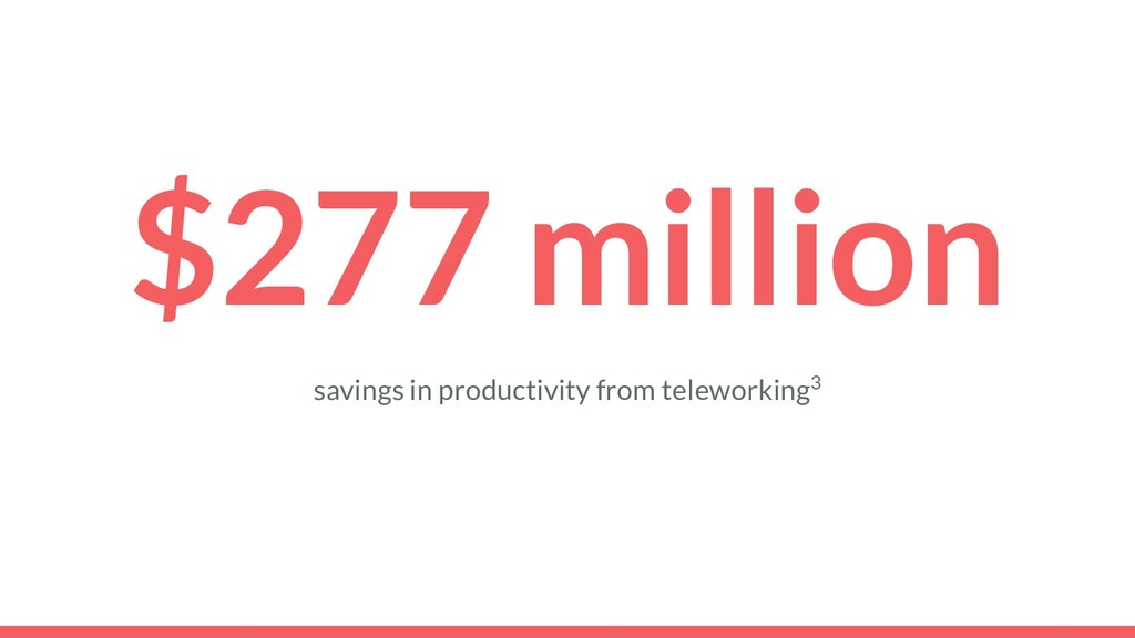 $277 million savings in productivity from telew...