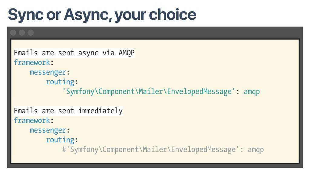 Emails are sent async via AMQP framework: messe...