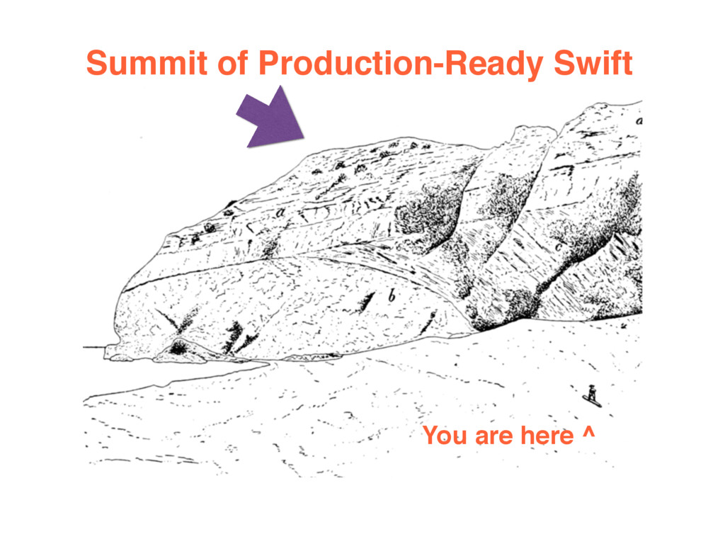 You are here ^ Summit of Production-Ready Swift