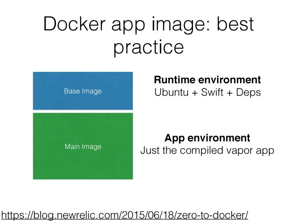 Docker app image: best practice Base Image Main...