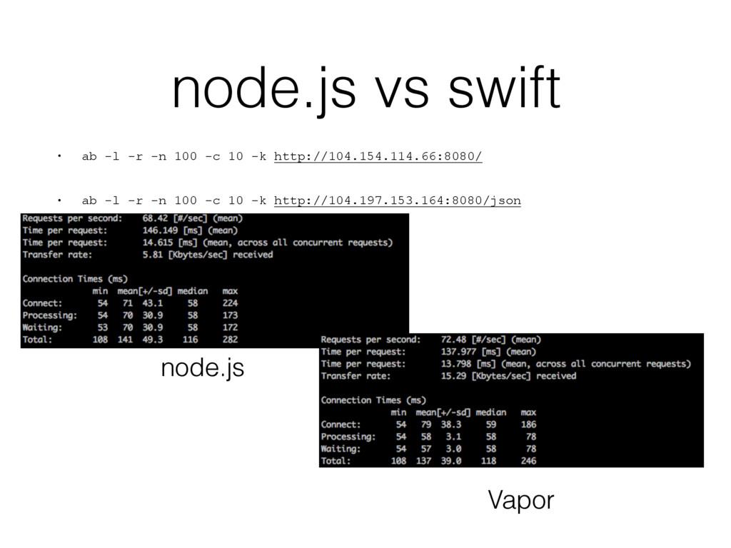 node.js vs swift • ab -l -r -n 100 -c 10 -k htt...