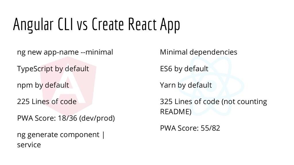 Angular CLI vs Create React App Minimal depende...