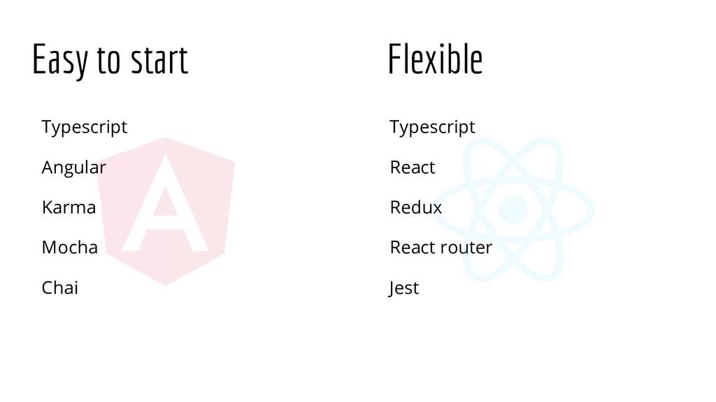 Easy to start Flexible Typescript React Redux R...