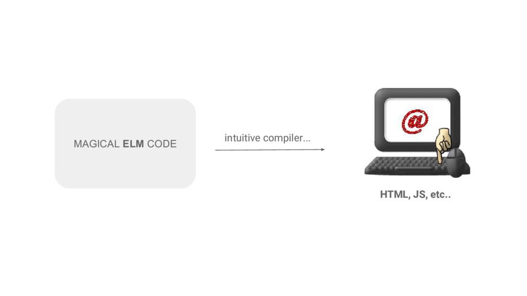 HTML, JS, etc.. MAGICAL ELM CODE intuitive comp...