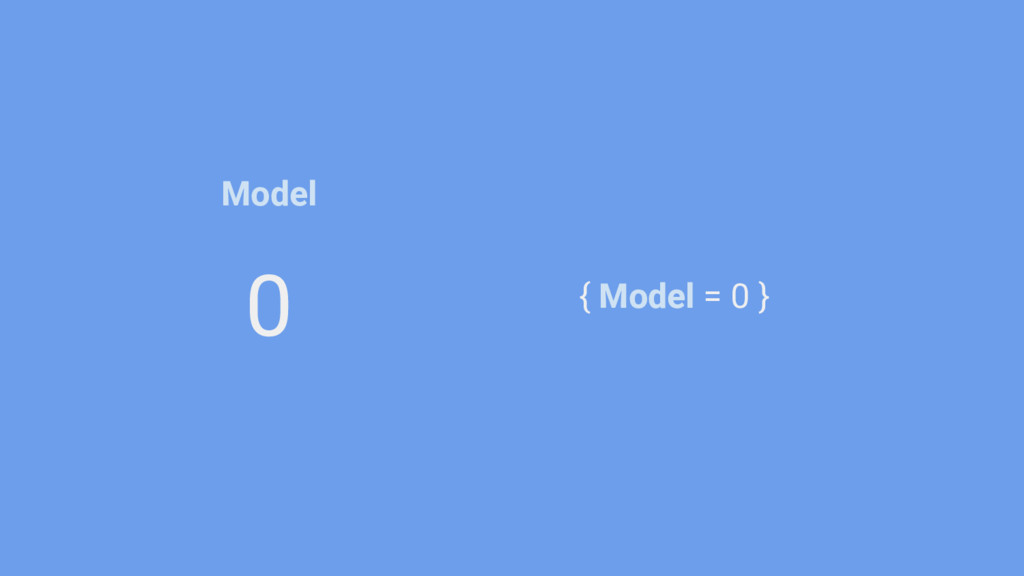 Model 0 { Model = 0 }