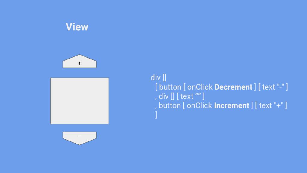 View div [] [ button [ onClick Decrement ] [ te...