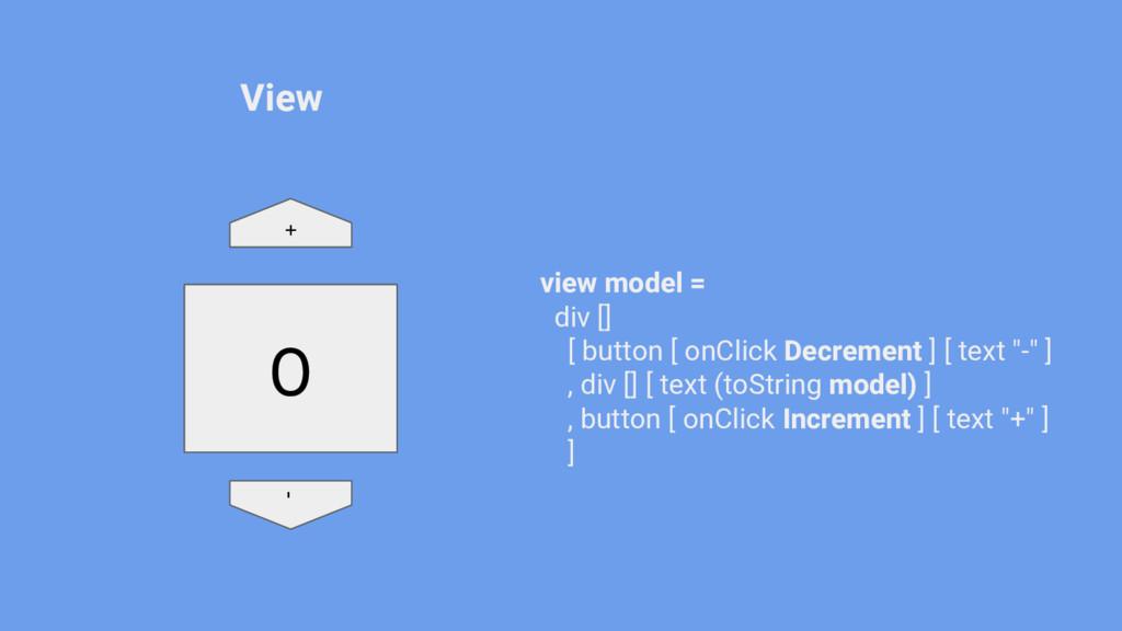 View 0 view model = div [] [ button [ onClick D...