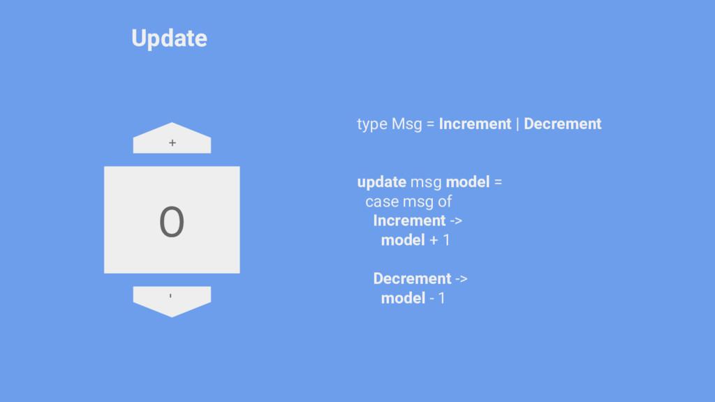 type Msg = Increment   Decrement update msg mod...