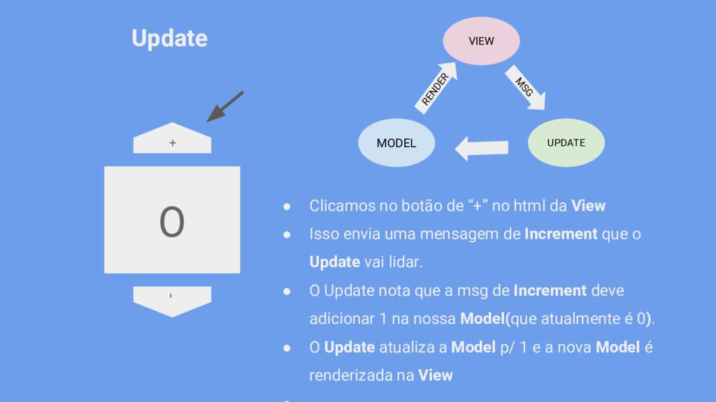 """● Clicamos no botão de """"+"""" no html da View ● Is..."""