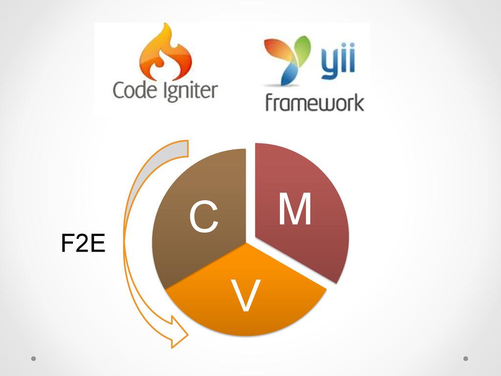 M V C F2E