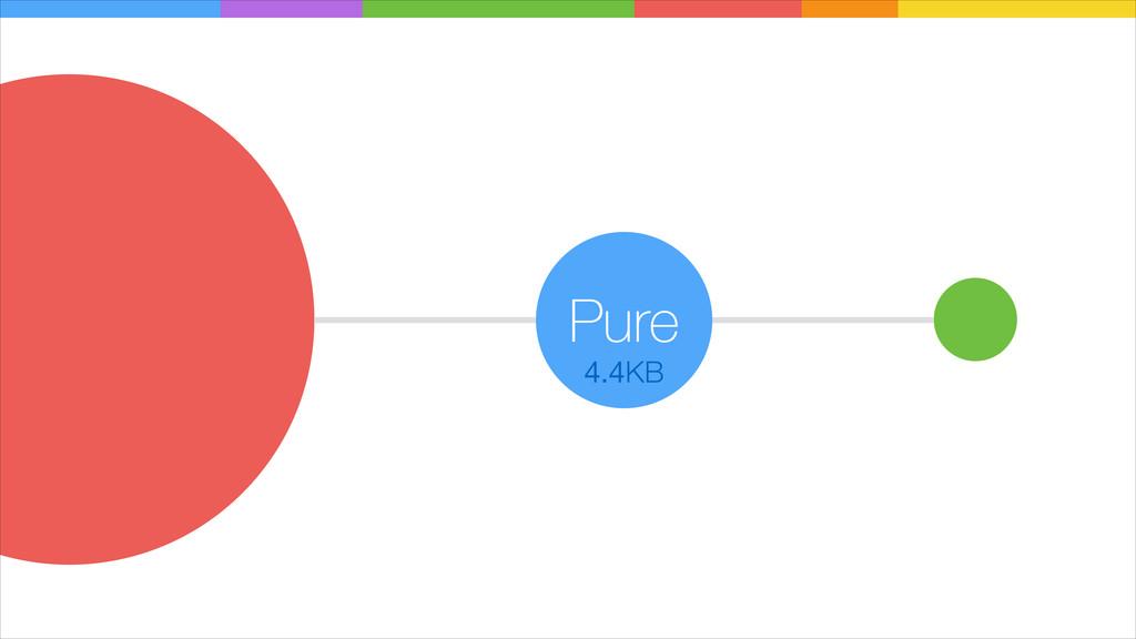 Pure 4.4KB