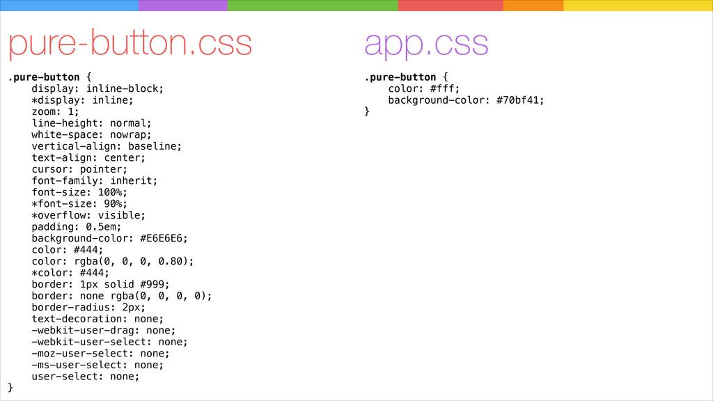 .pure-button { display: inline-block; *display:...