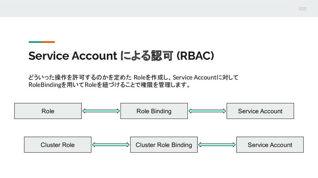 Service Account による認可 (RBAC) Role Role Binding ...