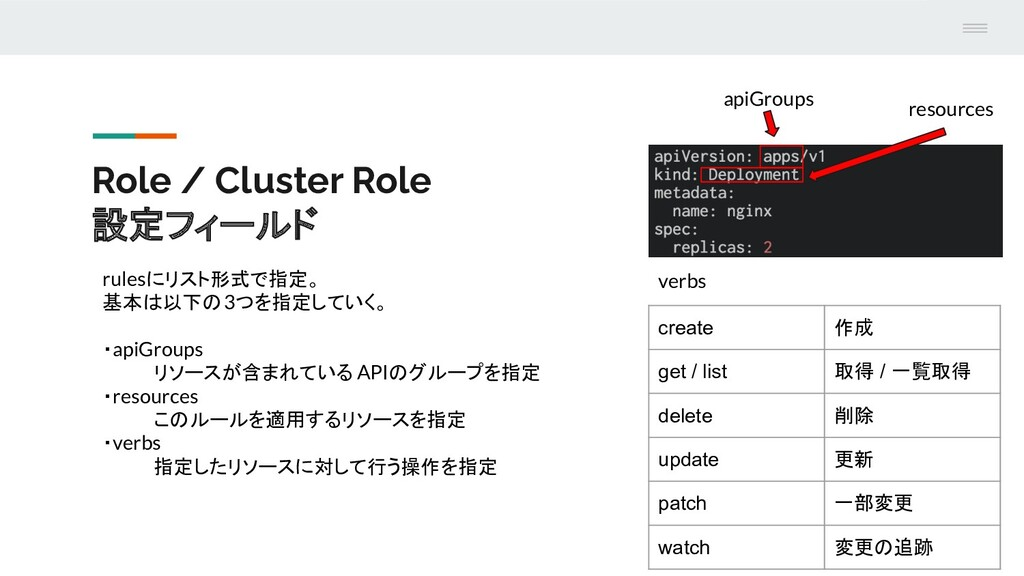 Role / Cluster Role 設定フィールド rulesにリスト形式で指定。 基本は...