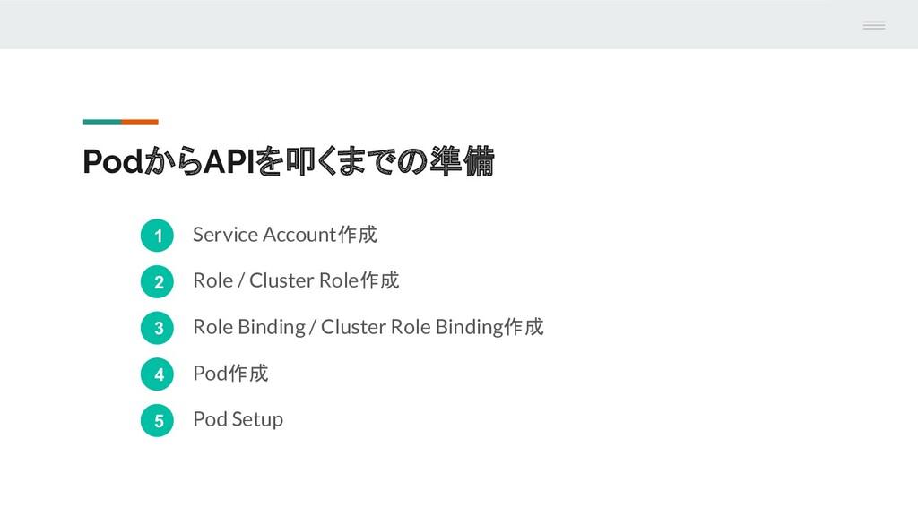 PodからAPIを叩くまでの準備 1 Service Account作成 2 Role / C...