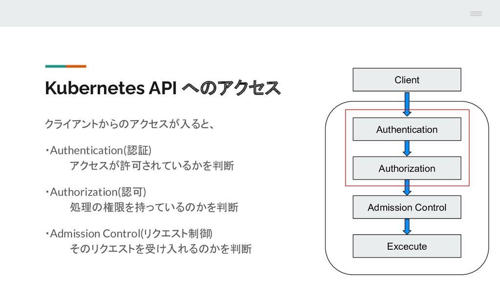 Kubernetes API へのアクセス クライアントからのアクセスが入ると、 ・Authe...
