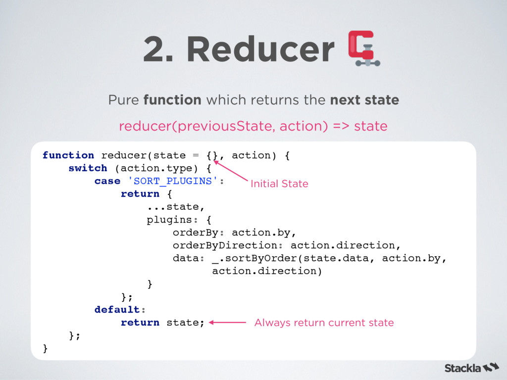 2. Reducer Pure function which returns the next...