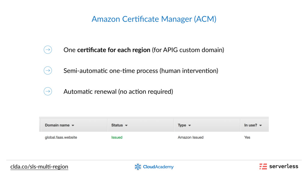 Amazon Cer,ficate Manager (ACM) One cer-ficate fo...