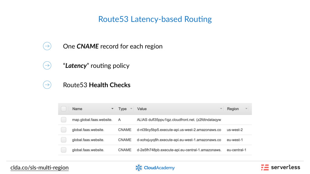 Route53 Latency-based Rou,ng One CNAME record f...