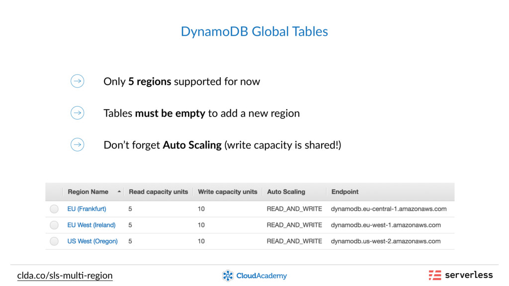 DynamoDB Global Tables Only 5 regions supported...