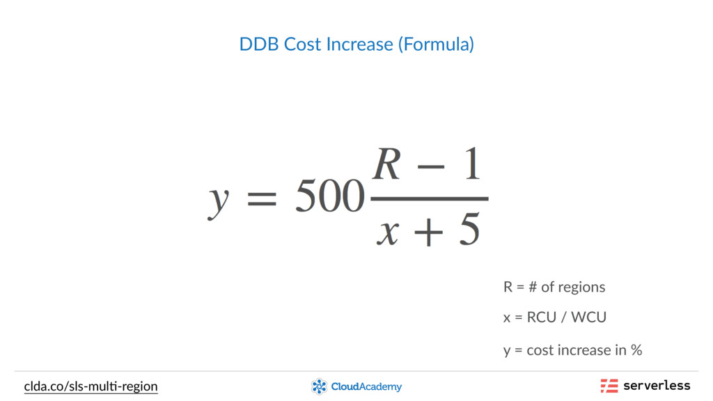 clda.co/sls-mul,-region DDB Cost Increase (Form...