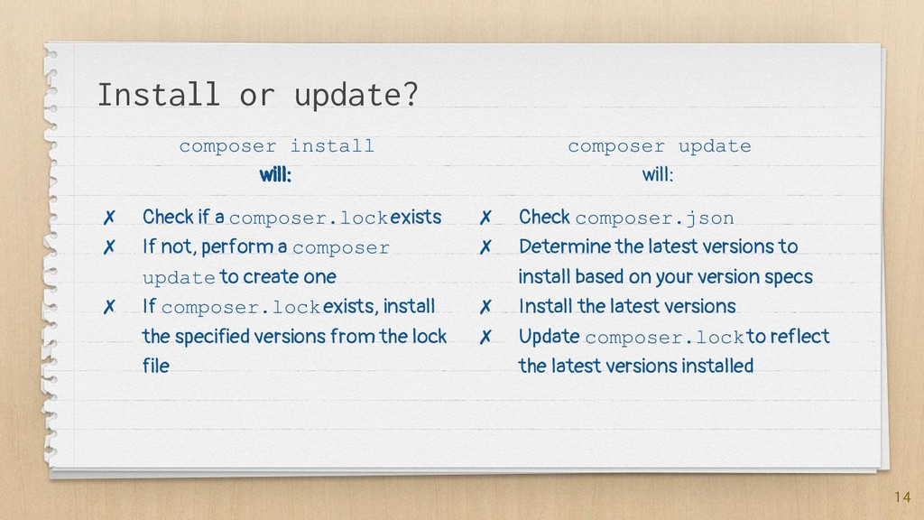 Install or update? composer install will: ✗ Che...