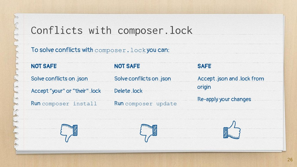 Conflicts with composer.lock NOT SAFE Solve con...