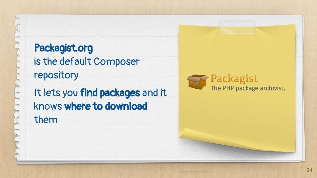 Packagist.org is the default Composer repositor...