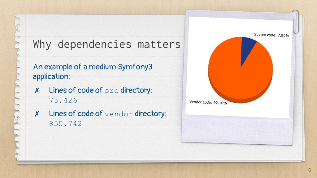 6 Why dependencies matters An example of a medi...