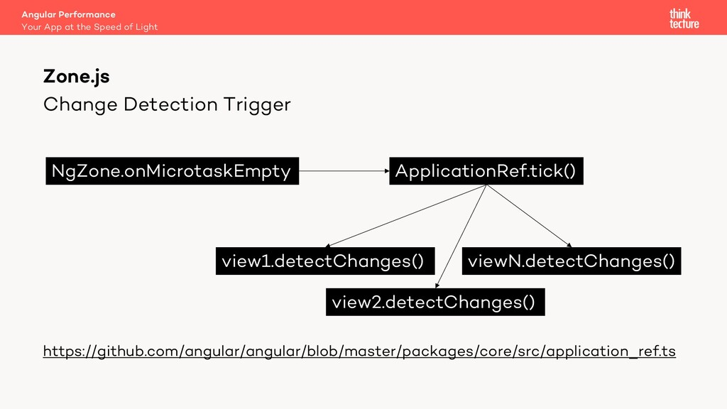 Change Detection Trigger https://github.com/ang...
