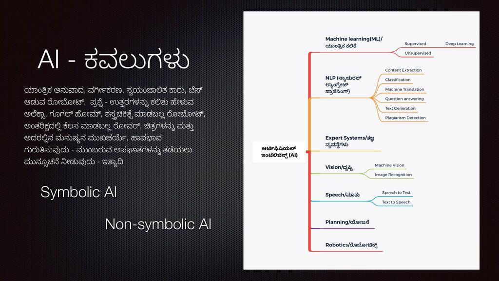 AI - ಕವಲುಗಳ• •ಾಂk7ಕ ಅನು{ಾದ, ವ•ೕGಕರಣ, ಸ'ಯಂ'ಾ*ತ 8...