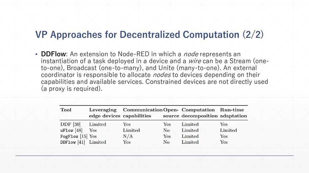 VP Approaches for Decentralized Computation (2/...