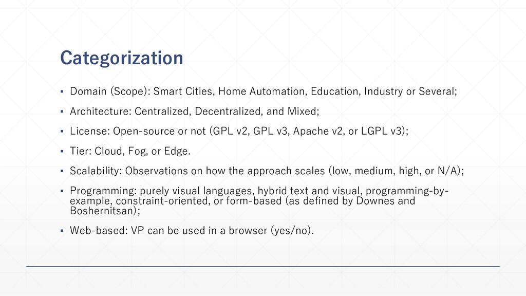 Categorization ▪ Domain (Scope): Smart Cities, ...