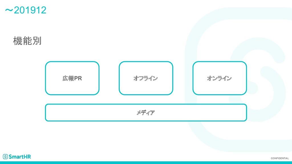 CONFIDENTIAL ~201912 機能別 メディア 広報PR オフライン オンライン