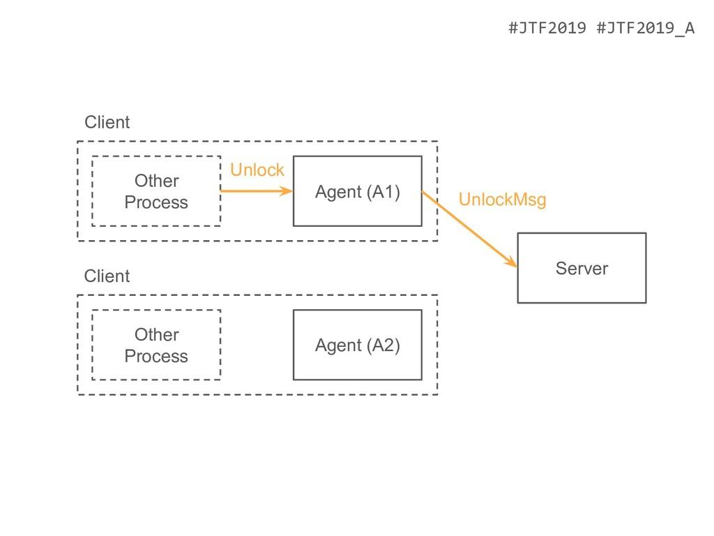 #JTF2019 #JTF2019_A Server Agent (A1) Other Pro...