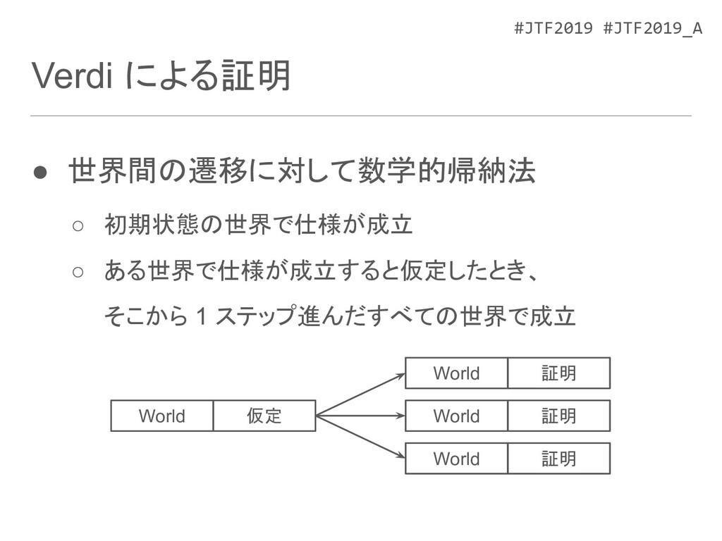 #JTF2019 #JTF2019_A Verdi による証明 ● 世界間の遷移に対して数学的...