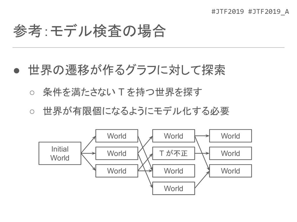 #JTF2019 #JTF2019_A 参考:モデル検査の場合 ● 世界の遷移が作るグラフに対...