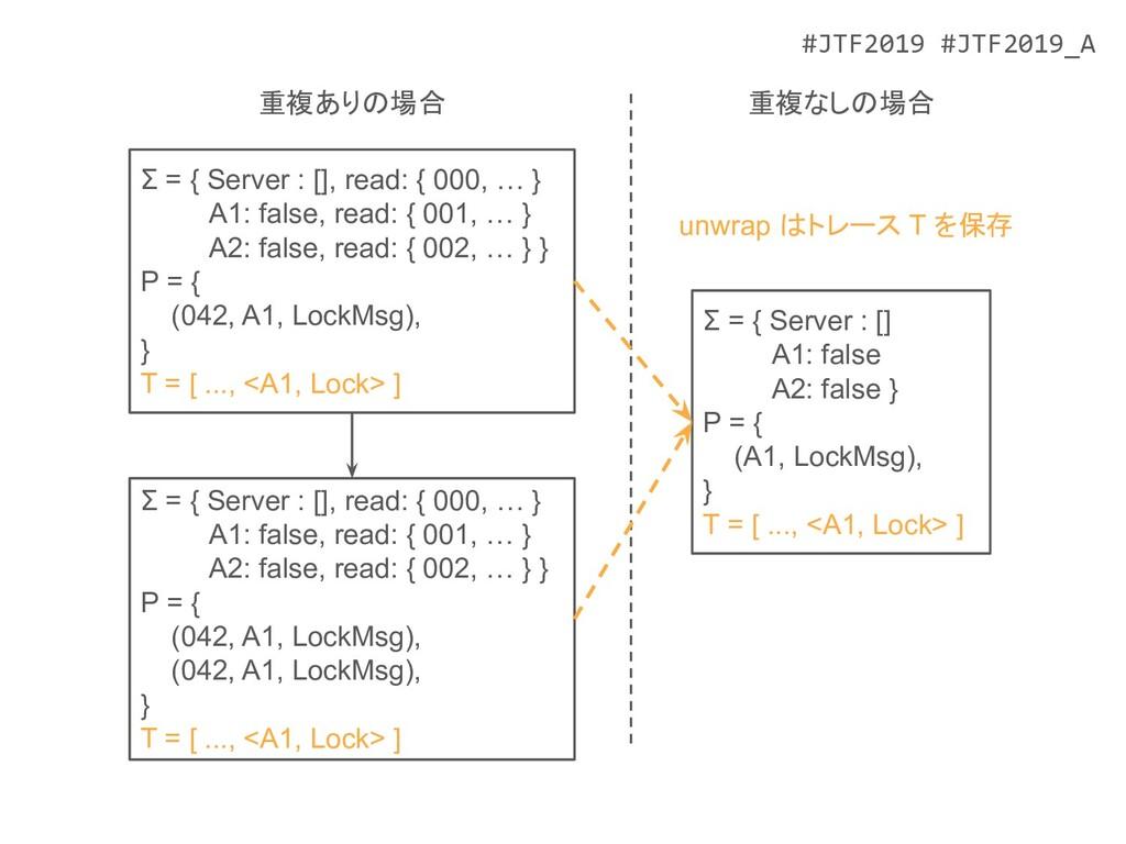 #JTF2019 #JTF2019_A Σ = { Server : [], read: { ...