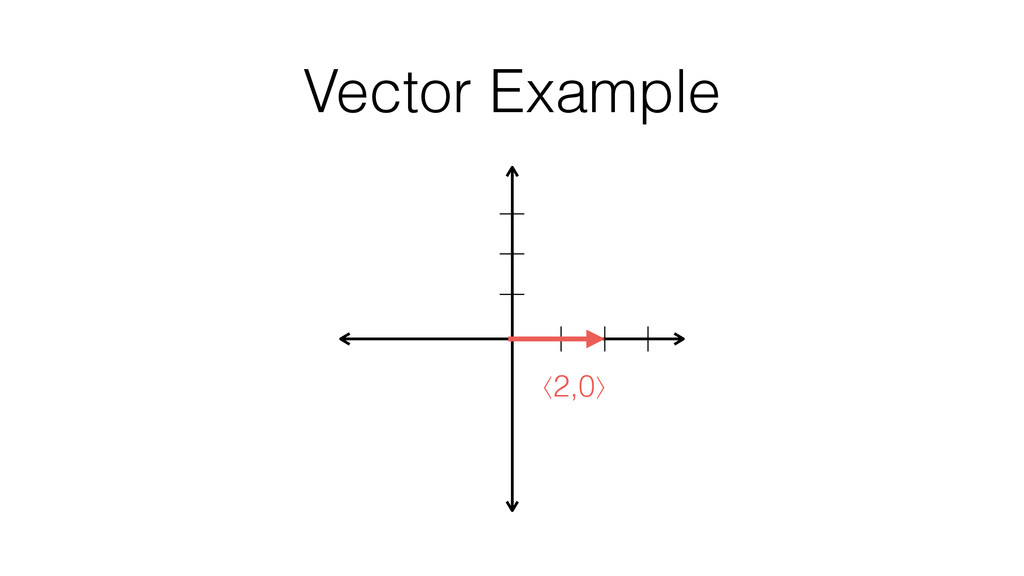 Vector Example ⟨2,0⟩