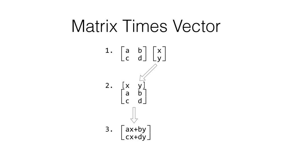 Matrix Times Vector 1. ⽷a  b⽹⽷x⽹  ...