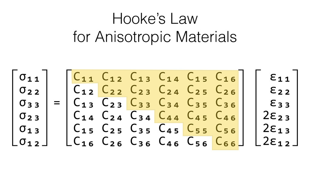 Hooke's Law for Anisotropic Materials ⽷σ₁₁⽹	
