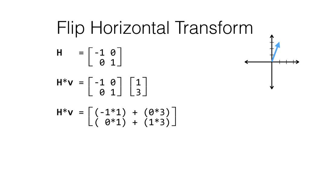 Flip Horizontal Transform H   =⽷-‐1...