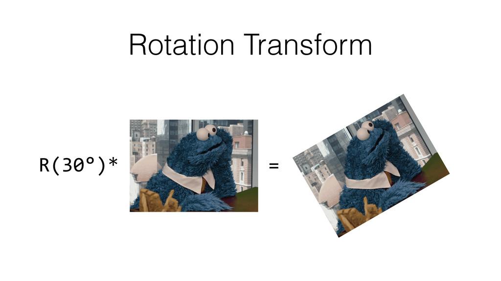 Rotation Transform R(30°)*     ...