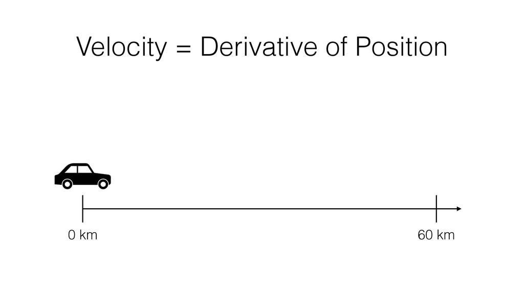 Velocity = Derivative of Position 0 km 60 km